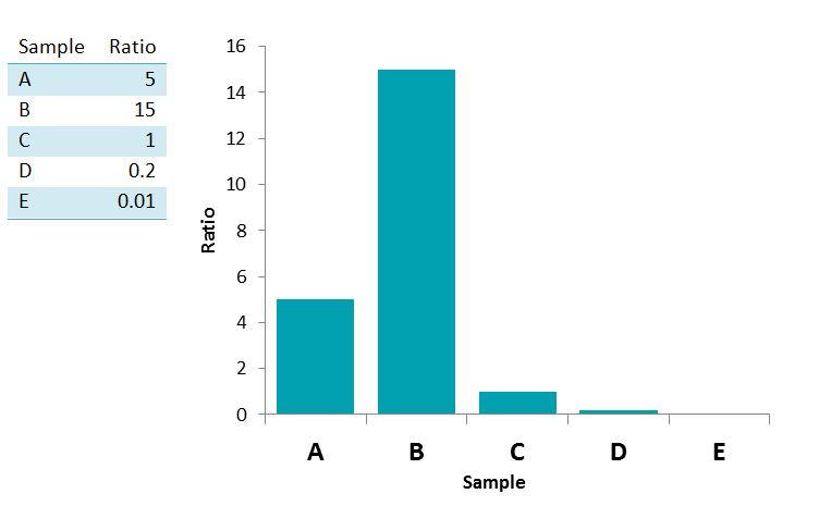 Sample-Ratio-1
