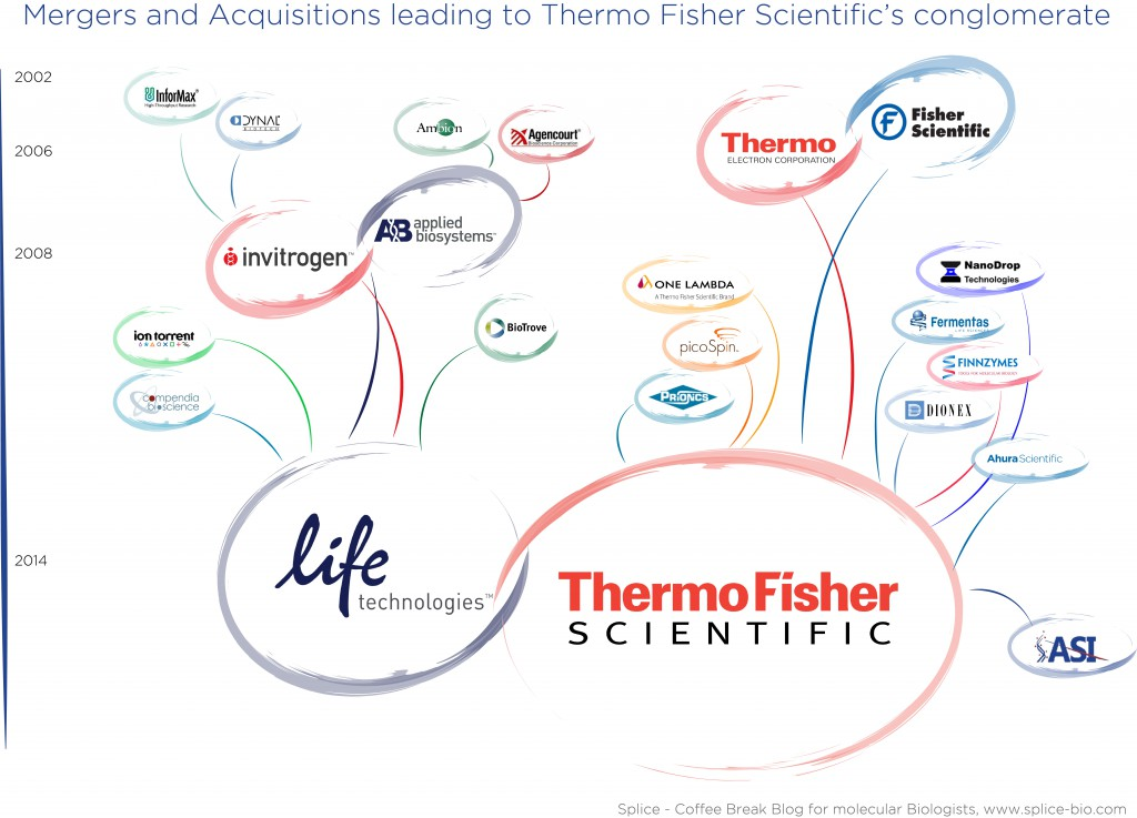 Mergers and Acquisitions Life Science_BioSistemika