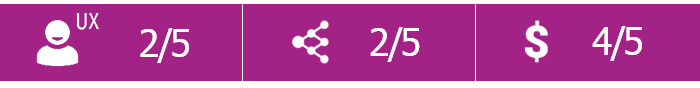 Hivebench score
