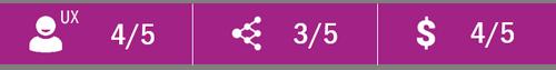 Docollab score
